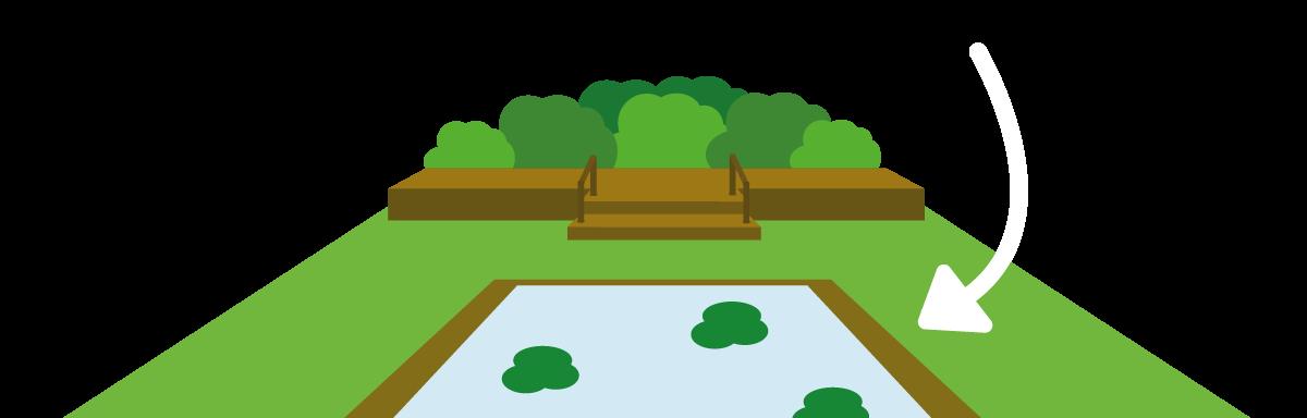 Creative Gardening Ideas: Railway Sleepers - Grabco